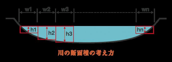 senerun1604_ol2-03